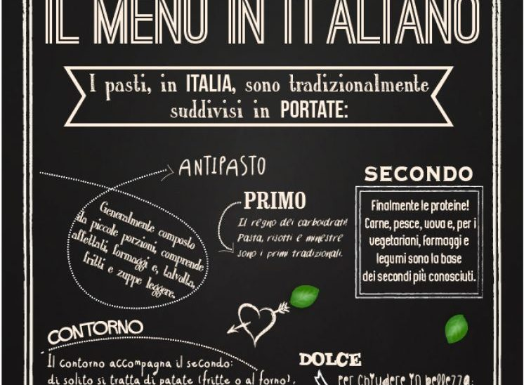 Italian menu learn Italian words